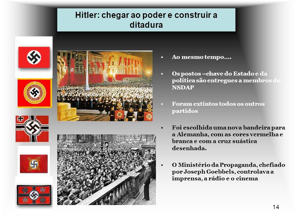 14 Hitler: chegar ao poder e construir a ditadura Ao mesmo tempo…. Os postos –chave do Estado e da política são entregues a membros do NSDAP Foram ext