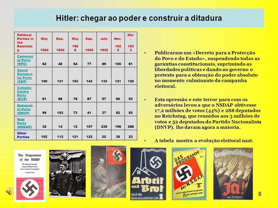 8 Hitler: chegar ao poder e construir a ditadura Publicaram um «Decreto para a Protecção do Povo e do Estado», suspendendo todas as garantias constitu