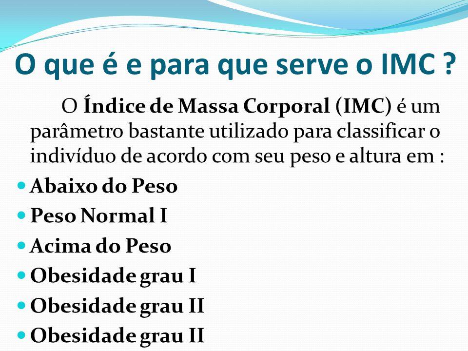 O que é e para que serve o IMC .