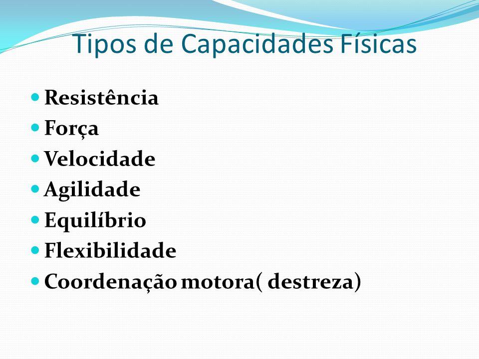 Tipos de Capacidades Físicas Resistência Força Velocidade Agilidade Equilíbrio Flexibilidade Coordenação motora( destreza)