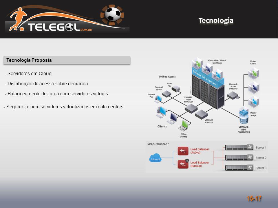 TecnologiaTecnologia 15-1715-17