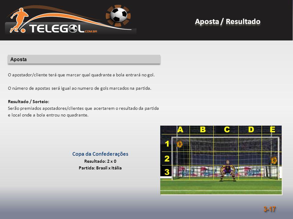 Aposta / Resultado 3-173-17 Copa da Confederações Resultado: 2 x 0 Partida: Brasil x Itália
