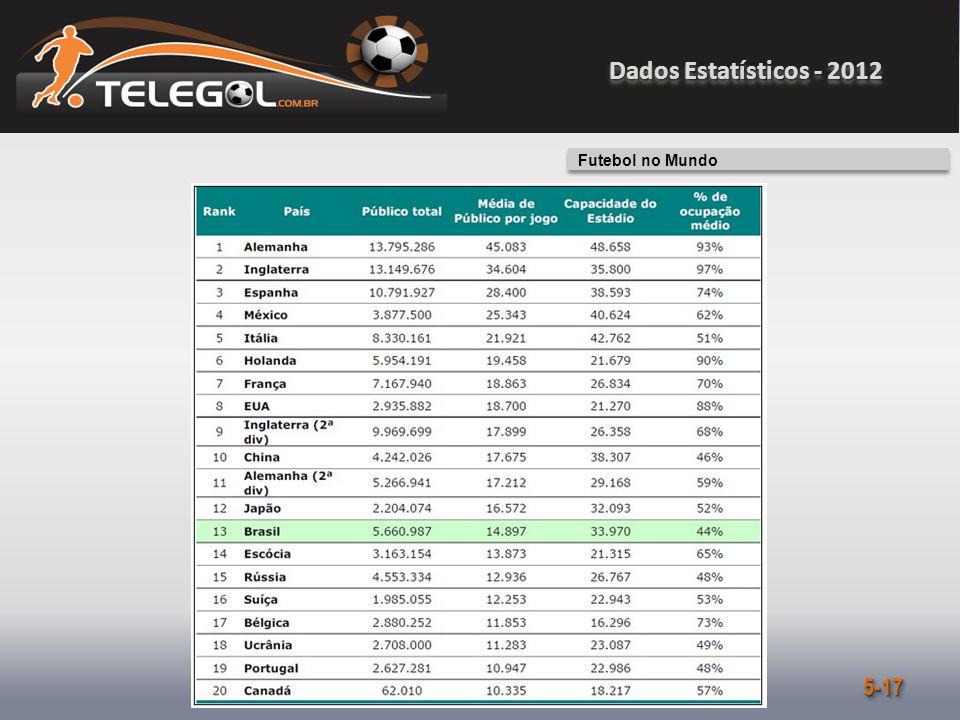 Dados Estatísticos - 2012 5-175-17