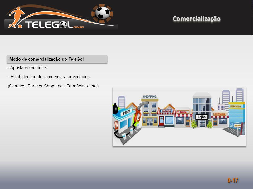 ComercializaçãoComercialização 8-178-17