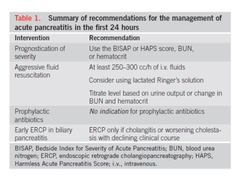 PANCREATITE – PERSPECTIVAS: ESCORE BISAP Bedside Index for Severity of Acute Pancreatitis - BUN >25 mg/dL (8.9 mmol/L) - Abnormal mental status with a Glasgow coma score <15 - Evidence of SIRS (systemic inflammatory response syndrome) - Patient age >60 years old - Imaging study reveals pleural effusion
