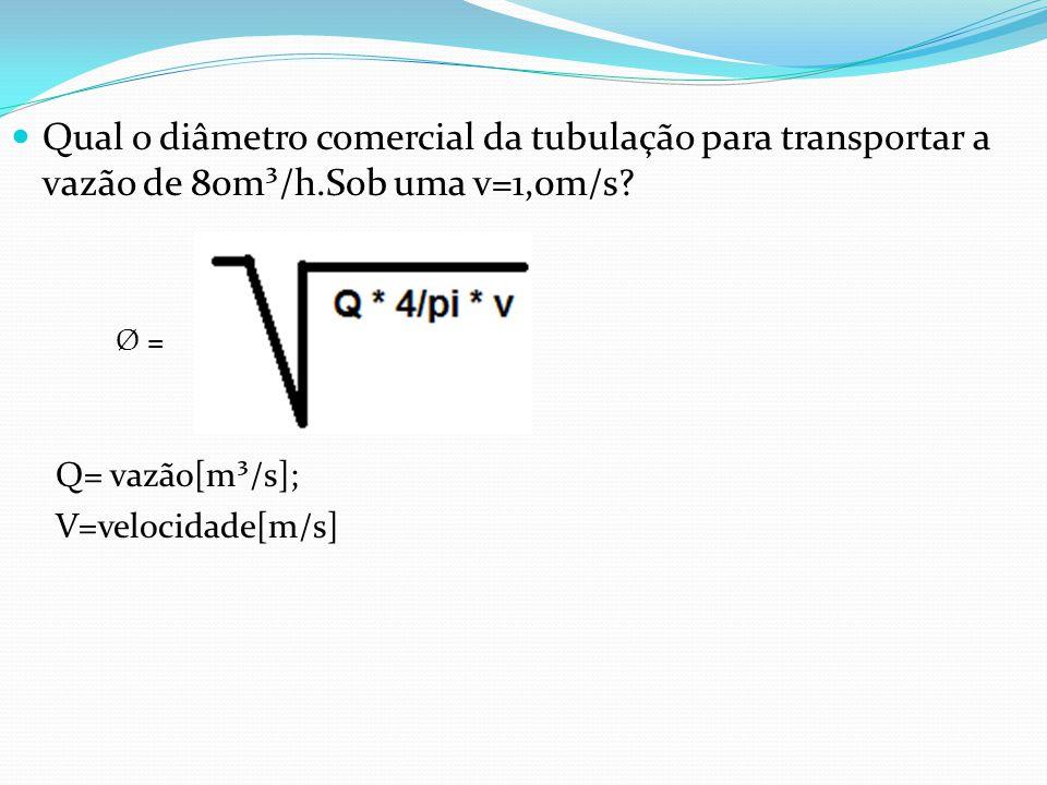 Fórmula de Hazen-Williams (1902) Desenvolvida pelo Engenheiro Civil e Sanitarista Allen Hazen e pelo Professor de Hidráulica Garden Williams, entre 1902 e 1905, é, sem dúvida, a fórmula prática mais empregada pelos calculistas para condutos sob pressão, desde 1920.