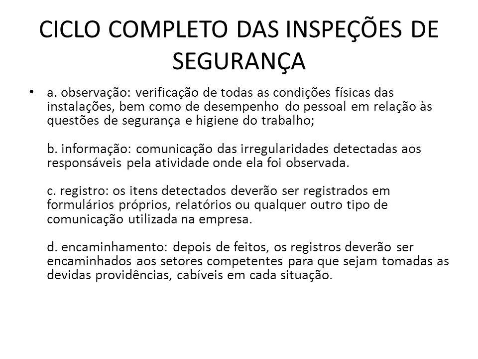 CICLO COMPLETO DAS INSPEÇÕES DE SEGURANÇA a. observação: verificação de todas as condições físicas das instalações, bem como de desempenho do pessoal
