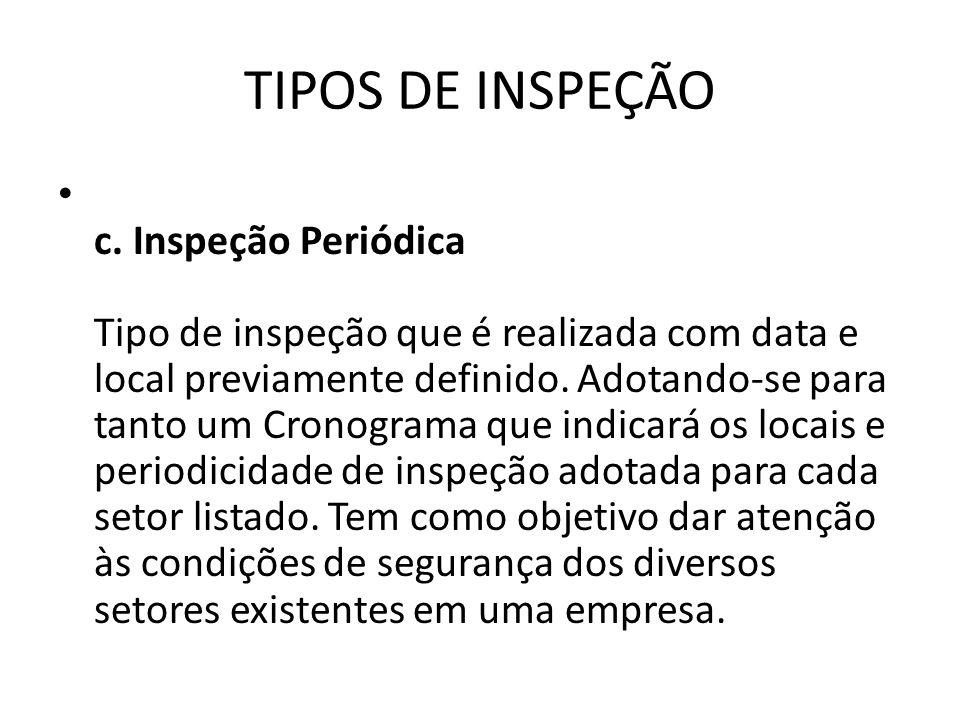 TIPOS DE INSPEÇÃO c. Inspeção Periódica Tipo de inspeção que é realizada com data e local previamente definido. Adotando-se para tanto um Cronograma q