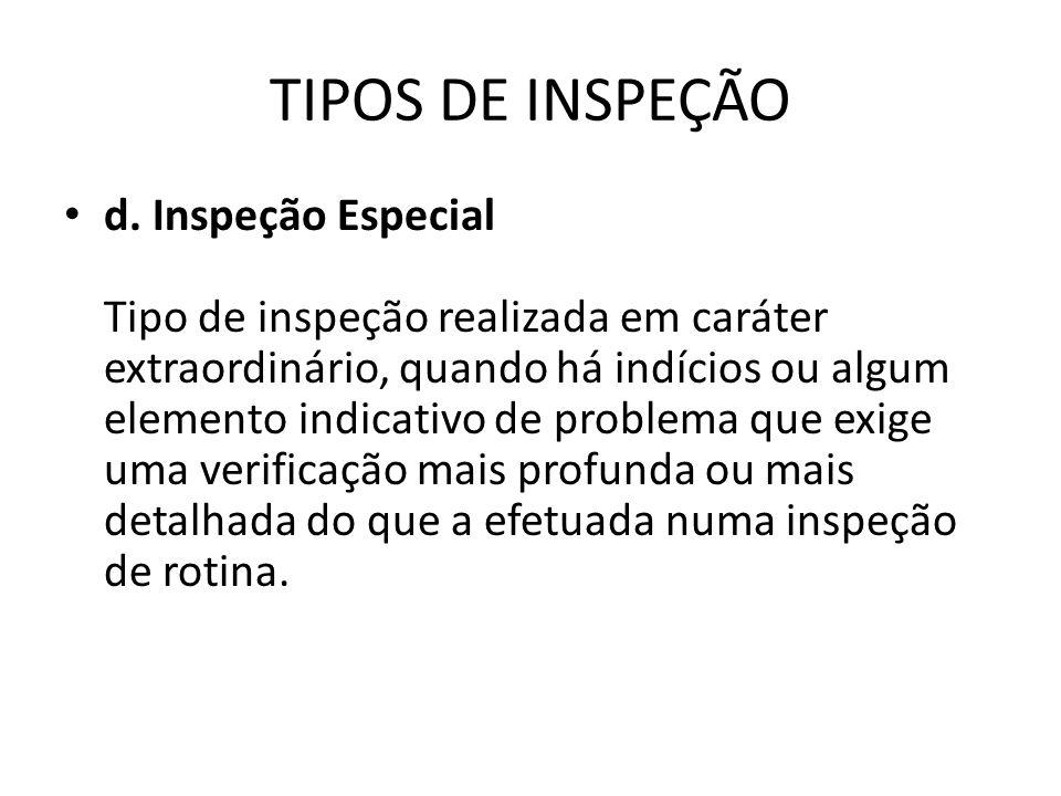 TIPOS DE INSPEÇÃO d. Inspeção Especial Tipo de inspeção realizada em caráter extraordinário, quando há indícios ou algum elemento indicativo de proble