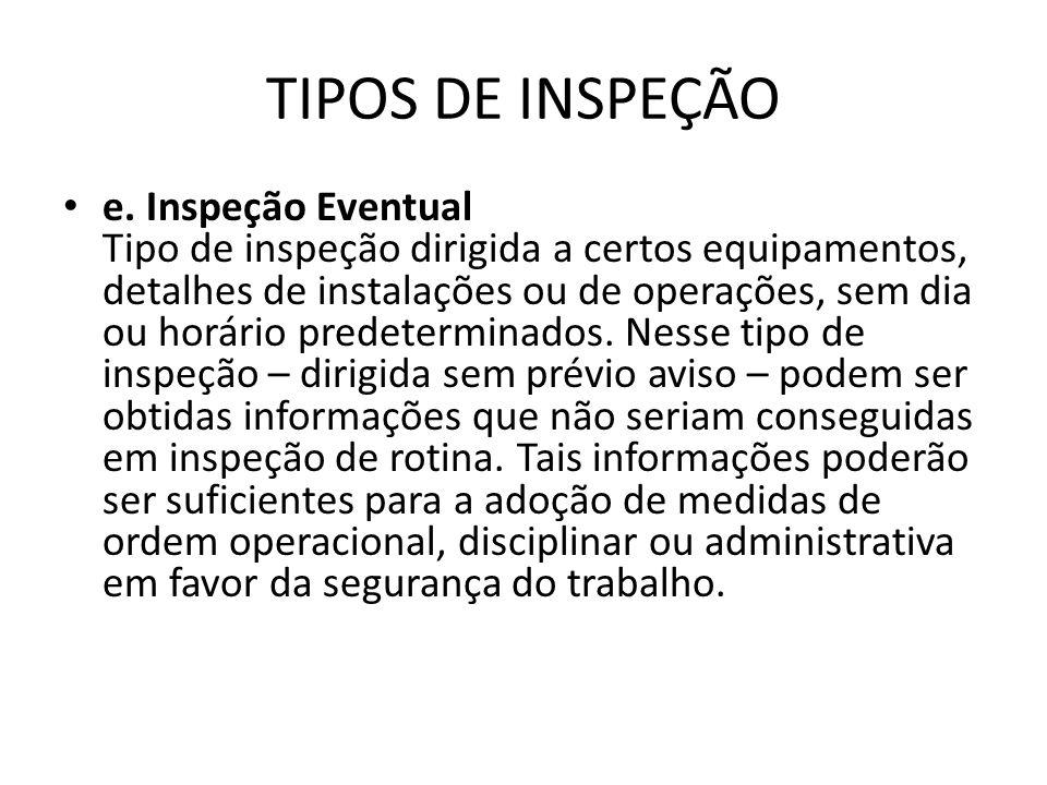 TIPOS DE INSPEÇÃO e. Inspeção Eventual Tipo de inspeção dirigida a certos equipamentos, detalhes de instalações ou de operações, sem dia ou horário pr