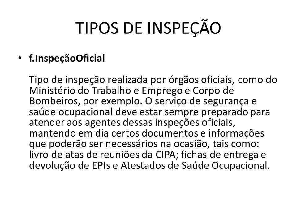 TIPOS DE INSPEÇÃO f.InspeçãoOficial Tipo de inspeção realizada por órgãos oficiais, como do Ministério do Trabalho e Emprego e Corpo de Bombeiros, por