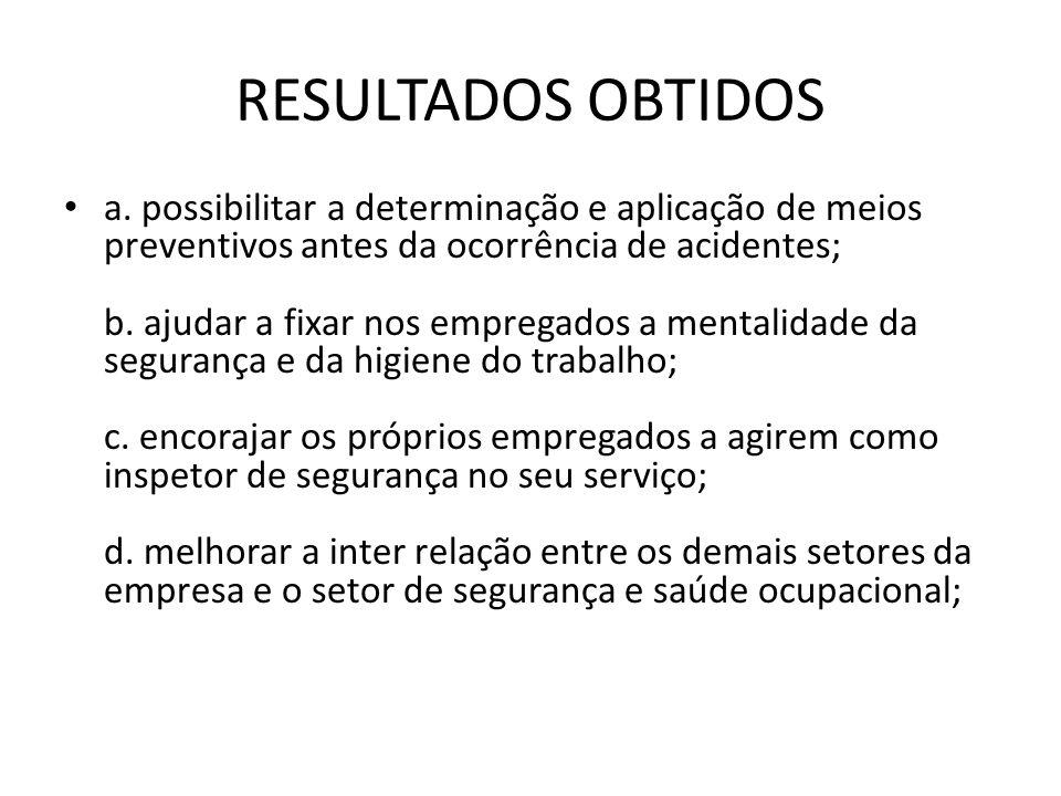 RESULTADOS OBTIDOS a. possibilitar a determinação e aplicação de meios preventivos antes da ocorrência de acidentes; b. ajudar a fixar nos empregados