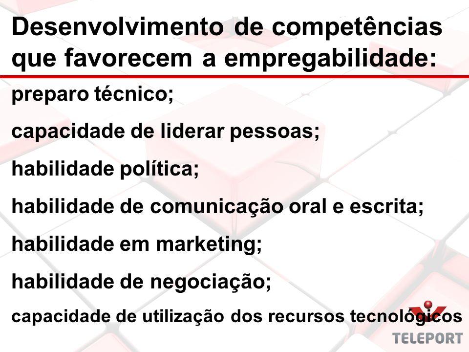 Desenvolvimento de competências que favorecem a empregabilidade: preparo técnico; capacidade de liderar pessoas; habilidade política; habilidade de co