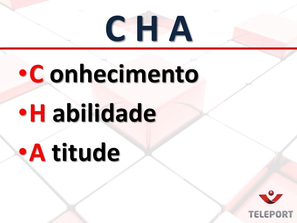 C H A C onhecimento C onhecimento H abilidade H abilidade A titude A titude
