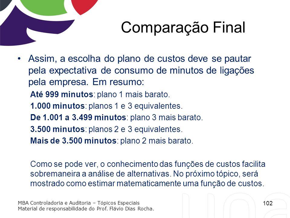 Comparação Final Assim, a escolha do plano de custos deve se pautar pela expectativa de consumo de minutos de ligações pela empresa. Em resumo: Até 99