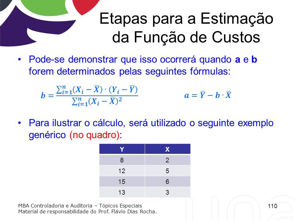 Etapas para a Estimação da Função de Custos Pode-se demonstrar que isso ocorrerá quando a e b forem determinados pelas seguintes fórmulas: Para ilustr