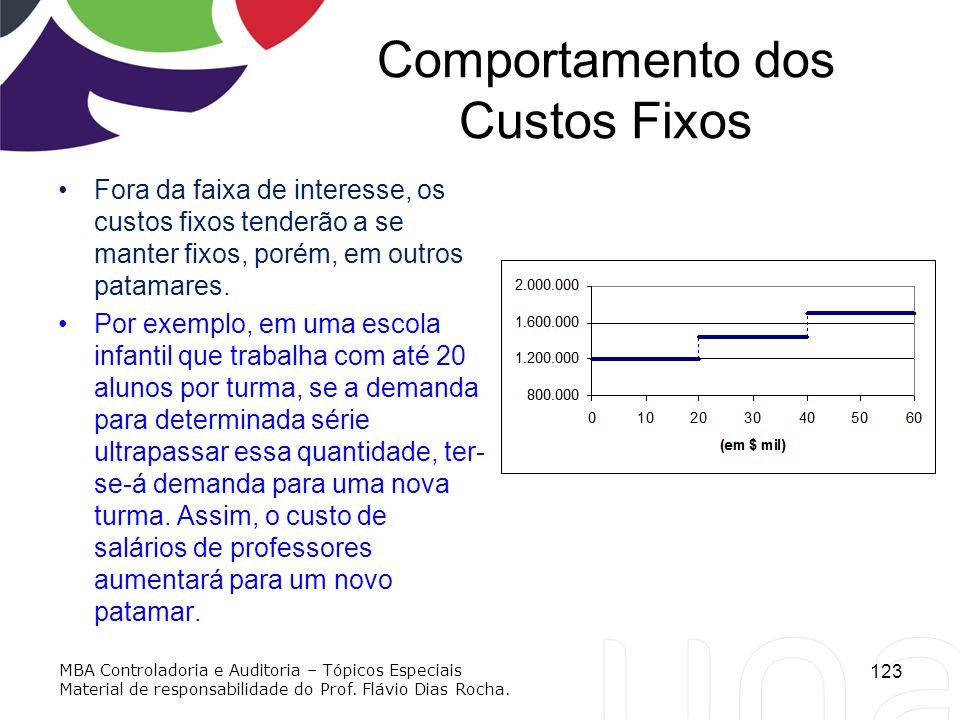Comportamento dos Custos Fixos Fora da faixa de interesse, os custos fixos tenderão a se manter fixos, porém, em outros patamares. Por exemplo, em uma