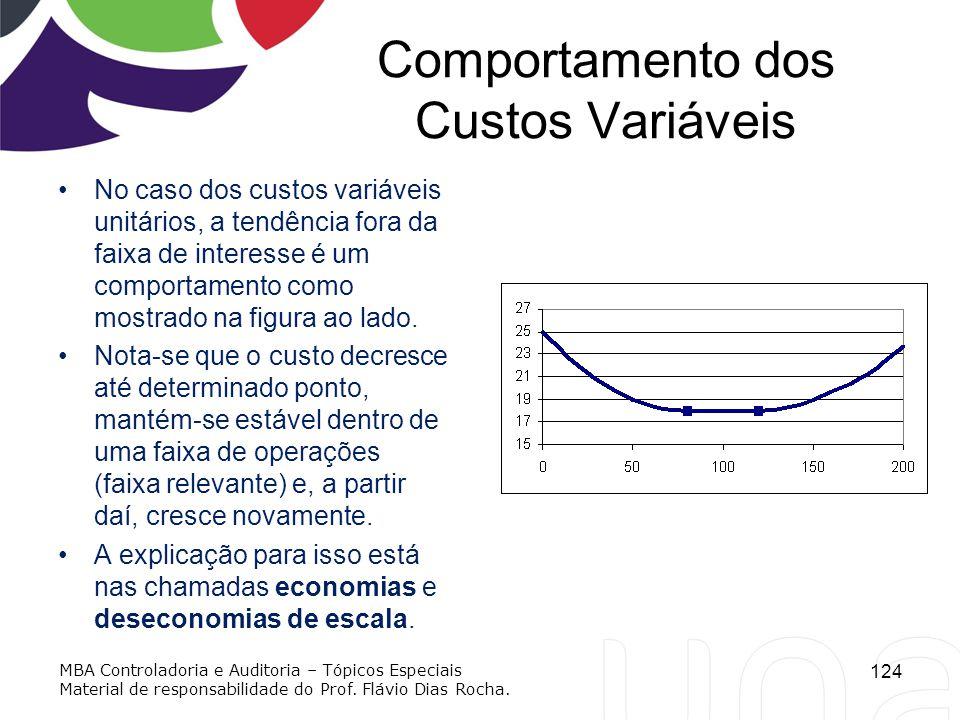 Comportamento dos Custos Variáveis 124 MBA Controladoria e Auditoria – Tópicos Especiais Material de responsabilidade do Prof. Flávio Dias Rocha. No c