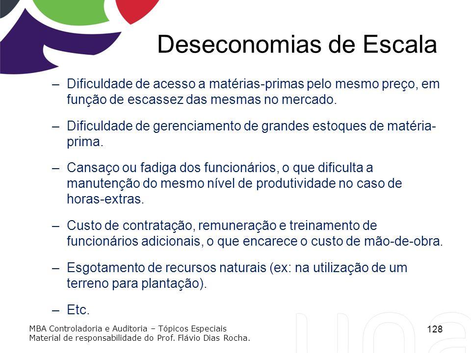 Deseconomias de Escala –Dificuldade de acesso a matérias-primas pelo mesmo preço, em função de escassez das mesmas no mercado. –Dificuldade de gerenci