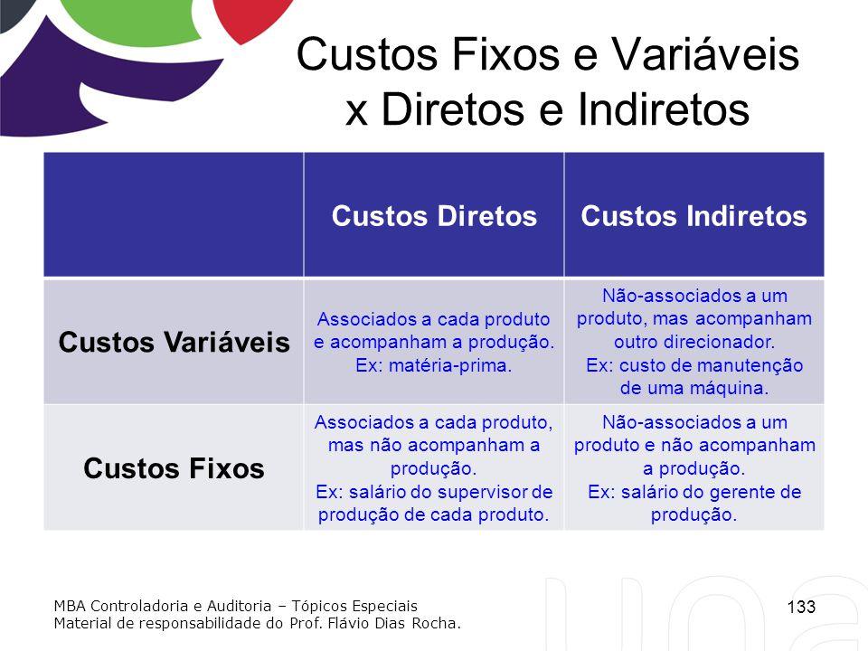 Custos Fixos e Variáveis x Diretos e Indiretos Custos DiretosCustos Indiretos Custos Variáveis Associados a cada produto e acompanham a produção. Ex: