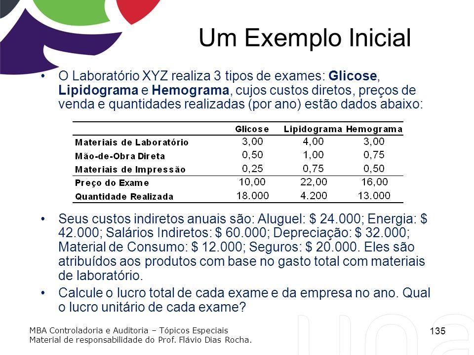 Um Exemplo Inicial O Laboratório XYZ realiza 3 tipos de exames: Glicose, Lipidograma e Hemograma, cujos custos diretos, preços de venda e quantidades