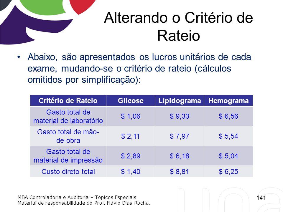 Alterando o Critério de Rateio Abaixo, são apresentados os lucros unitários de cada exame, mudando-se o critério de rateio (cálculos omitidos por simp