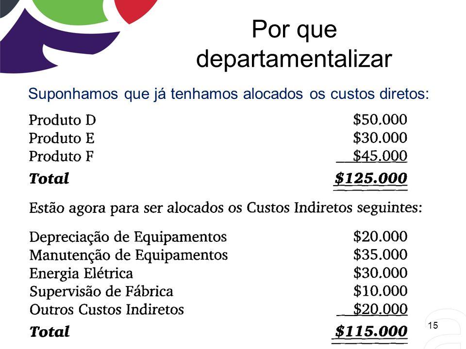 Por que departamentalizar Suponhamos que já tenhamos alocados os custos diretos: 15 Roberto Maranhão - roberto@maranhaoconsultoria.com.br