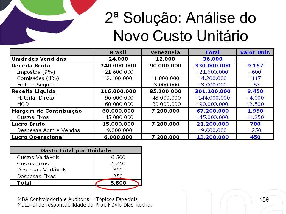 2ª Solução: Análise do Novo Custo Unitário 159 MBA Controladoria e Auditoria – Tópicos Especiais Material de responsabilidade do Prof. Flávio Dias Roc