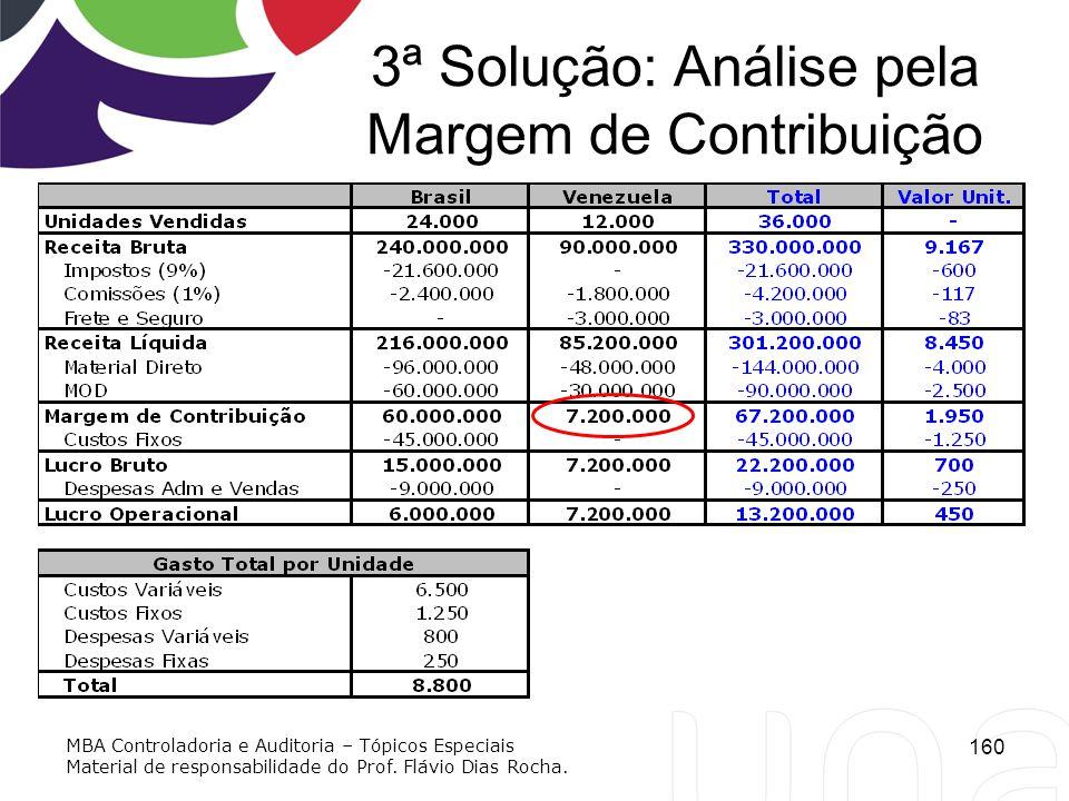 3ª Solução: Análise pela Margem de Contribuição 160 MBA Controladoria e Auditoria – Tópicos Especiais Material de responsabilidade do Prof. Flávio Dia