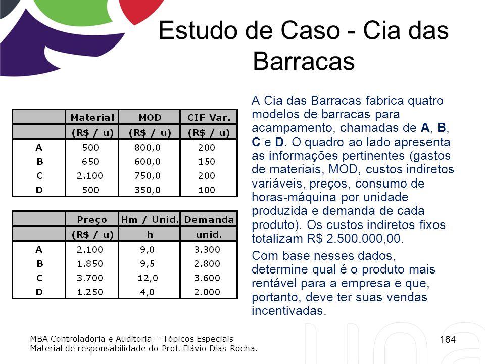 Estudo de Caso - Cia das Barracas A Cia das Barracas fabrica quatro modelos de barracas para acampamento, chamadas de A, B, C e D. O quadro ao lado ap