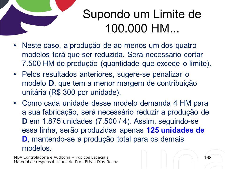 Supondo um Limite de 100.000 HM... Neste caso, a produção de ao menos um dos quatro modelos terá que ser reduzida. Será necessário cortar 7.500 HM de