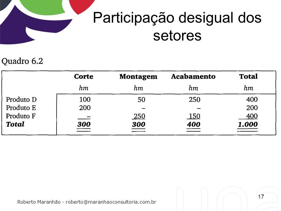 Participação desigual dos setores 17 Roberto Maranhão - roberto@maranhaoconsultoria.com.br