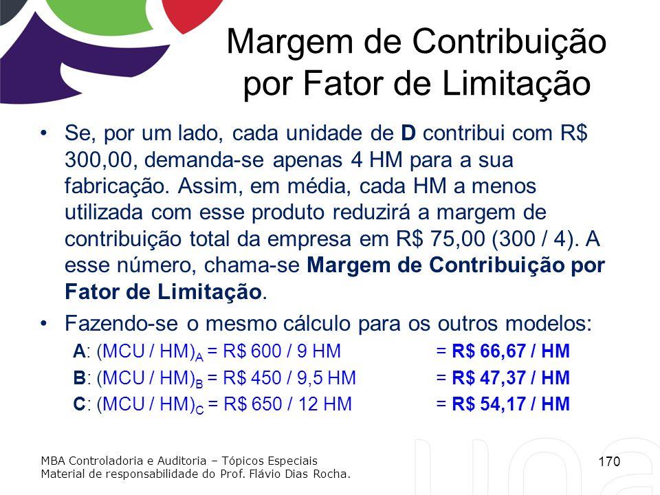 Margem de Contribuição por Fator de Limitação Se, por um lado, cada unidade de D contribui com R$ 300,00, demanda-se apenas 4 HM para a sua fabricação