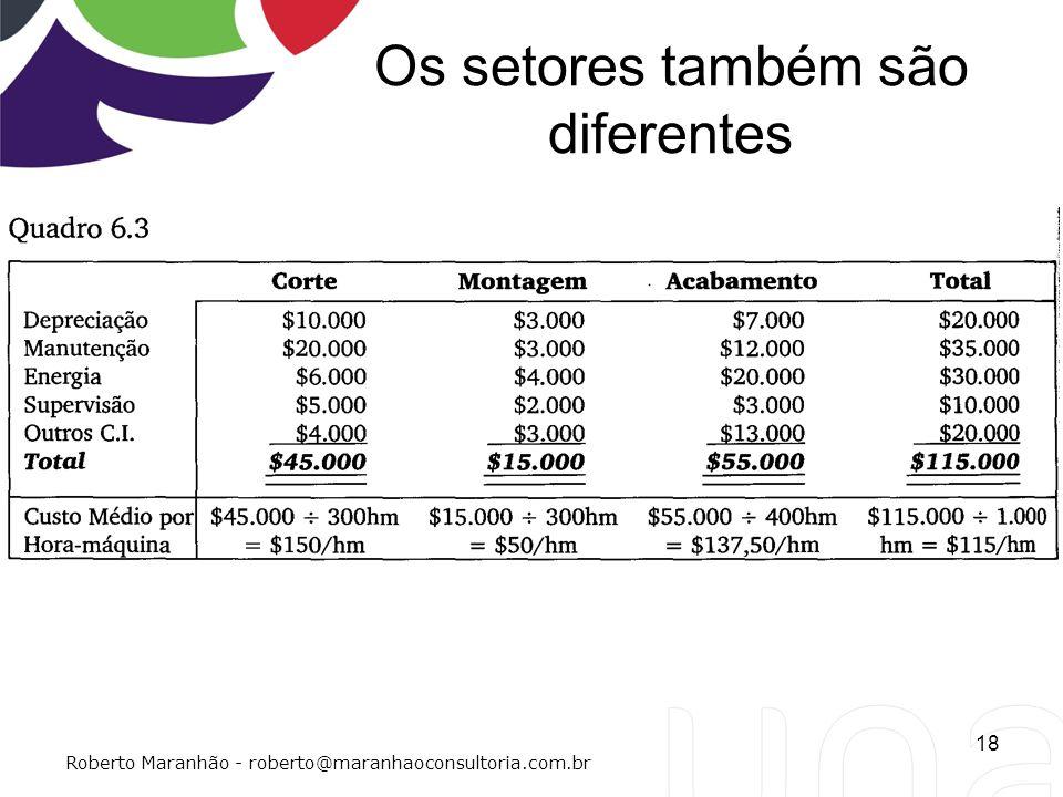 Os setores também são diferentes 18 Roberto Maranhão - roberto@maranhaoconsultoria.com.br
