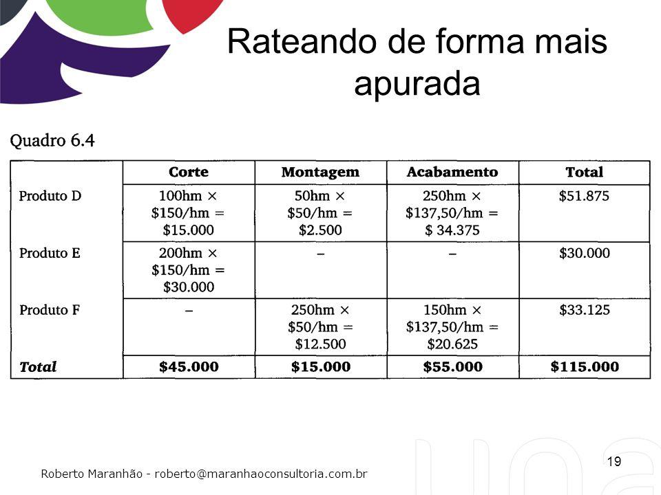 Rateando de forma mais apurada 19 Roberto Maranhão - roberto@maranhaoconsultoria.com.br