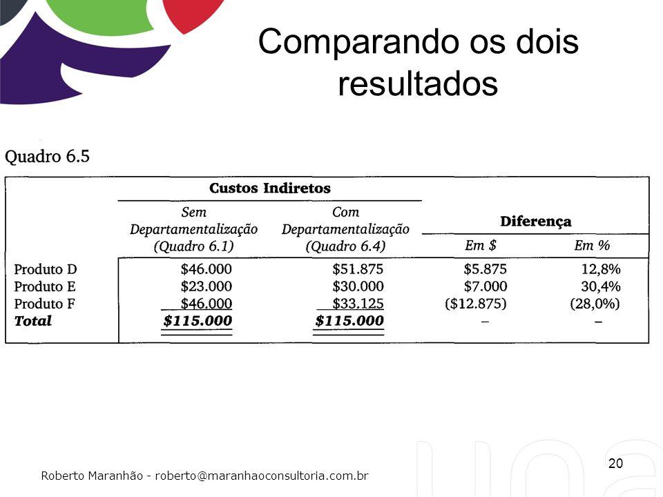 Comparando os dois resultados 20 Roberto Maranhão - roberto@maranhaoconsultoria.com.br