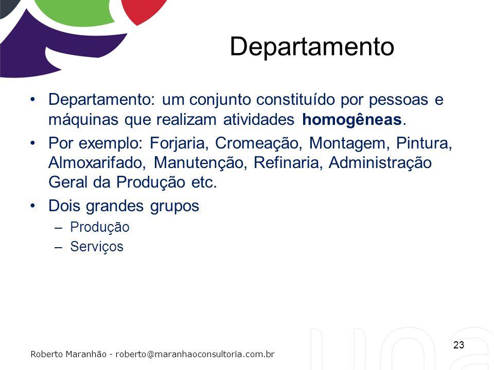 Departamento Departamento: um conjunto constituído por pessoas e máquinas que realizam atividades homogêneas. Por exemplo: Forjaria, Cromeação, Montag