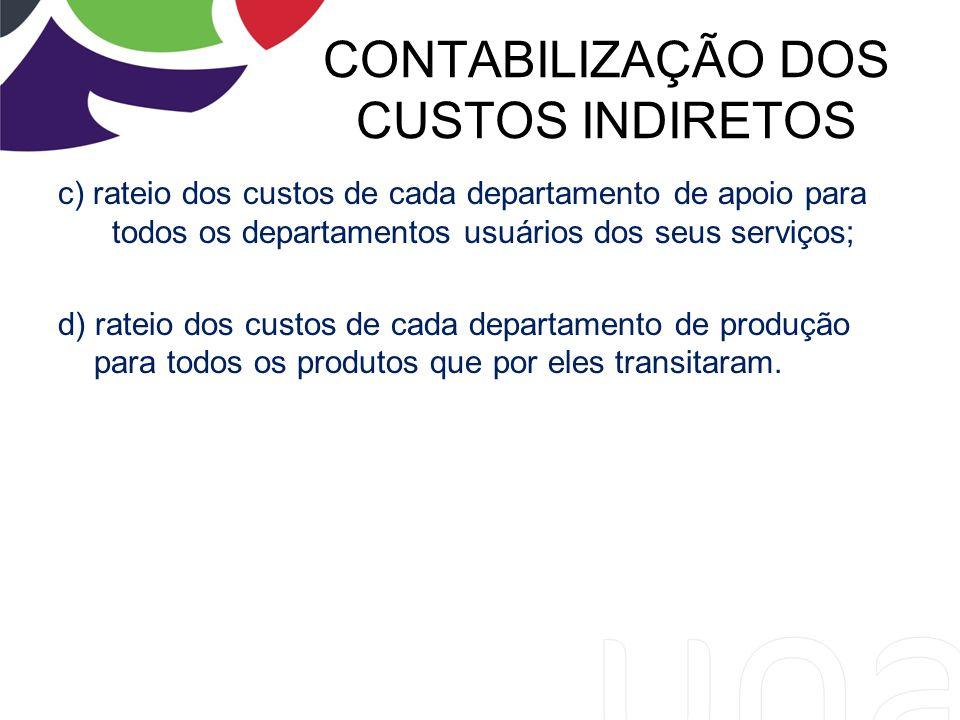 CONTABILIZAÇÃO DOS CUSTOS INDIRETOS c) rateio dos custos de cada departamento de apoio para todos os departamentos usuários dos seus serviços; d) rate