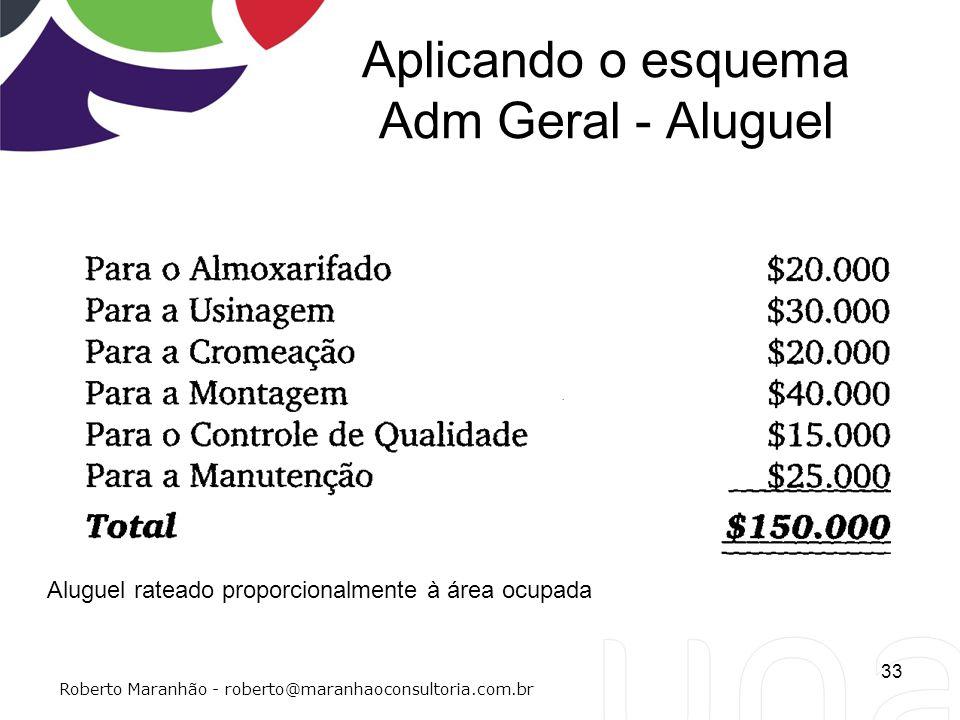 Aplicando o esquema Adm Geral - Aluguel 33 Roberto Maranhão - roberto@maranhaoconsultoria.com.br Aluguel rateado proporcionalmente à área ocupada