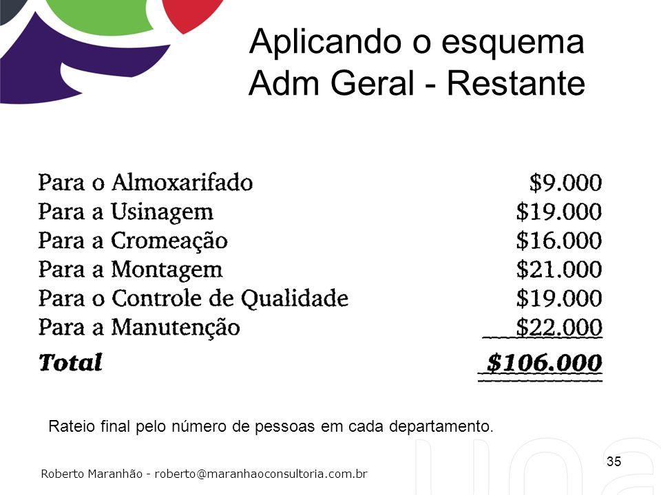 Aplicando o esquema Adm Geral - Restante 35 Roberto Maranhão - roberto@maranhaoconsultoria.com.br Rateio final pelo número de pessoas em cada departam