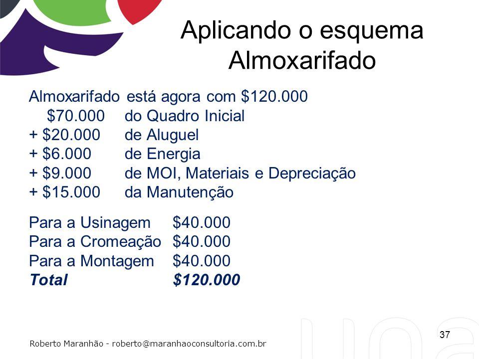 Aplicando o esquema Almoxarifado 37 Roberto Maranhão - roberto@maranhaoconsultoria.com.br Almoxarifado está agora com $120.000 $70.000 do Quadro Inici