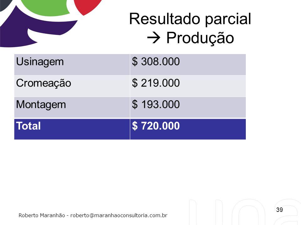 Resultado parcial  Produção Usinagem$ 308.000 Cromeação$ 219.000 Montagem$ 193.000 Total$ 720.000 39 Roberto Maranhão - roberto@maranhaoconsultoria.c