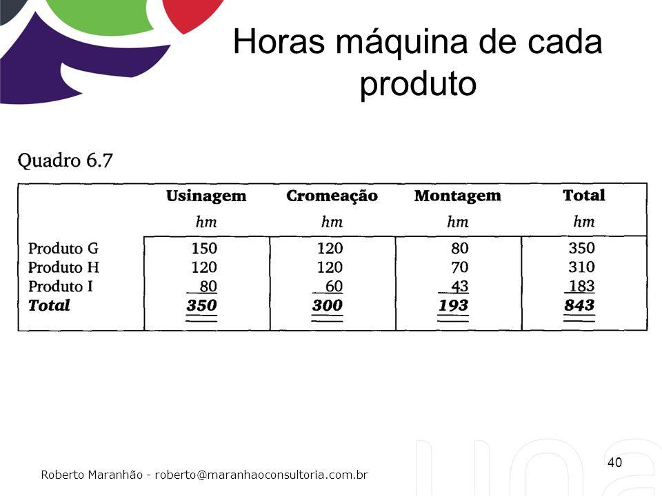 Horas máquina de cada produto 40 Roberto Maranhão - roberto@maranhaoconsultoria.com.br