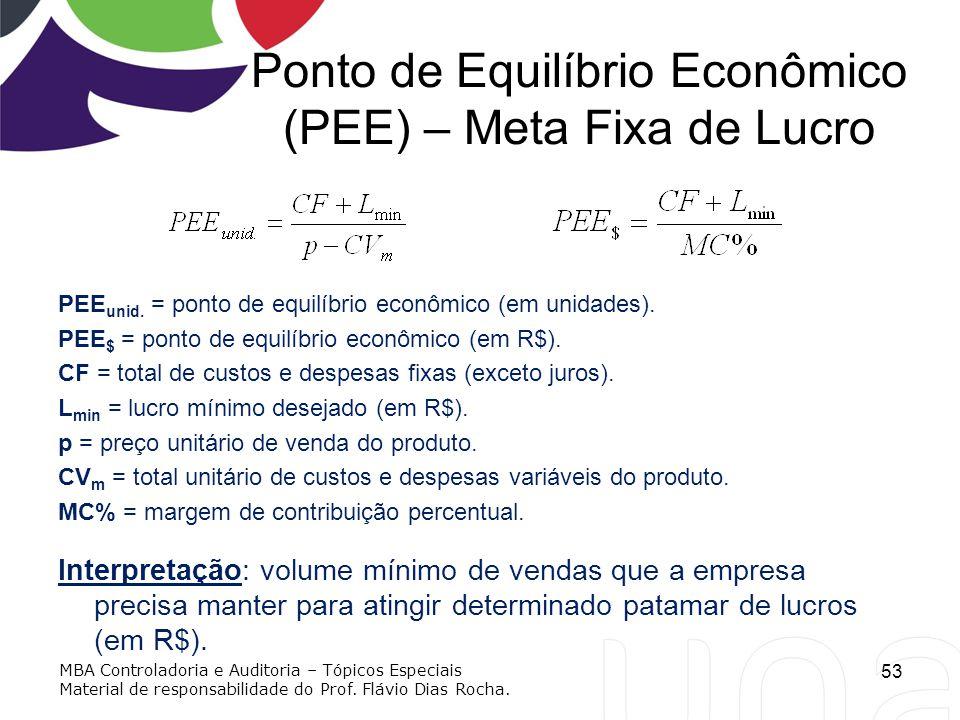 Ponto de Equilíbrio Econômico (PEE) – Meta Fixa de Lucro PEE unid. = ponto de equilíbrio econômico (em unidades). PEE $ = ponto de equilíbrio econômic