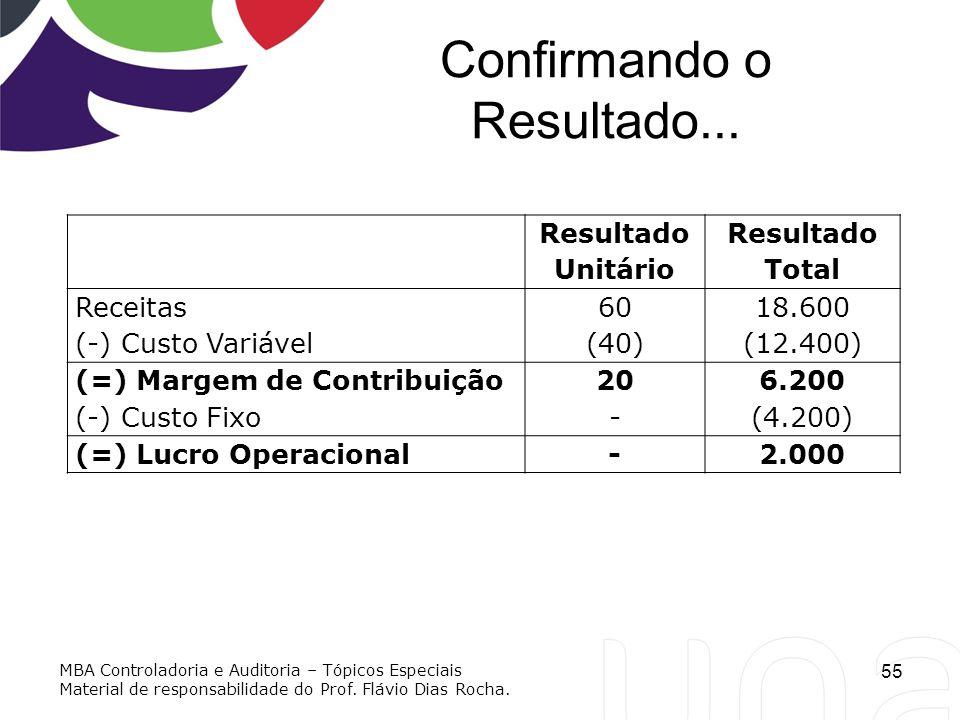 Confirmando o Resultado... 55 Resultado Unitário Resultado Total Receitas6018.600 (-) Custo Variável(40)(12.400) (=) Margem de Contribuição206.200 (-)