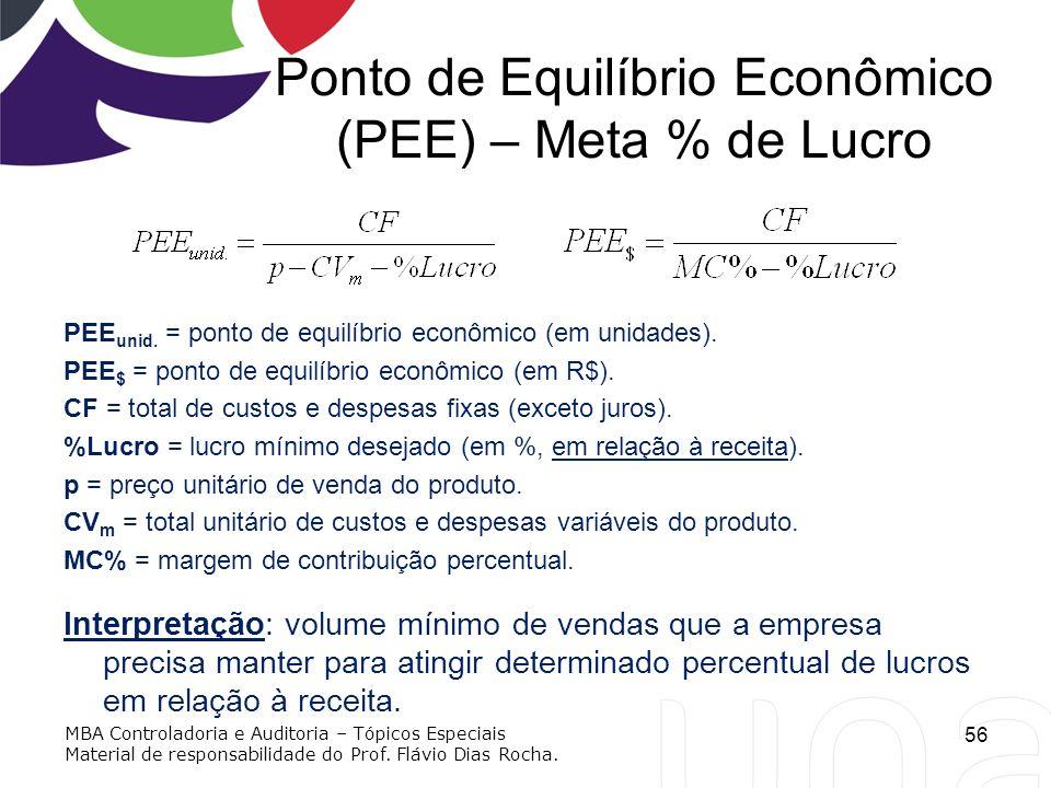 Ponto de Equilíbrio Econômico (PEE) – Meta % de Lucro PEE unid. = ponto de equilíbrio econômico (em unidades). PEE $ = ponto de equilíbrio econômico (