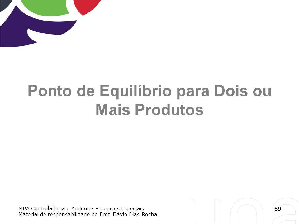 59 Ponto de Equilíbrio para Dois ou Mais Produtos MBA Controladoria e Auditoria – Tópicos Especiais Material de responsabilidade do Prof. Flávio Dias
