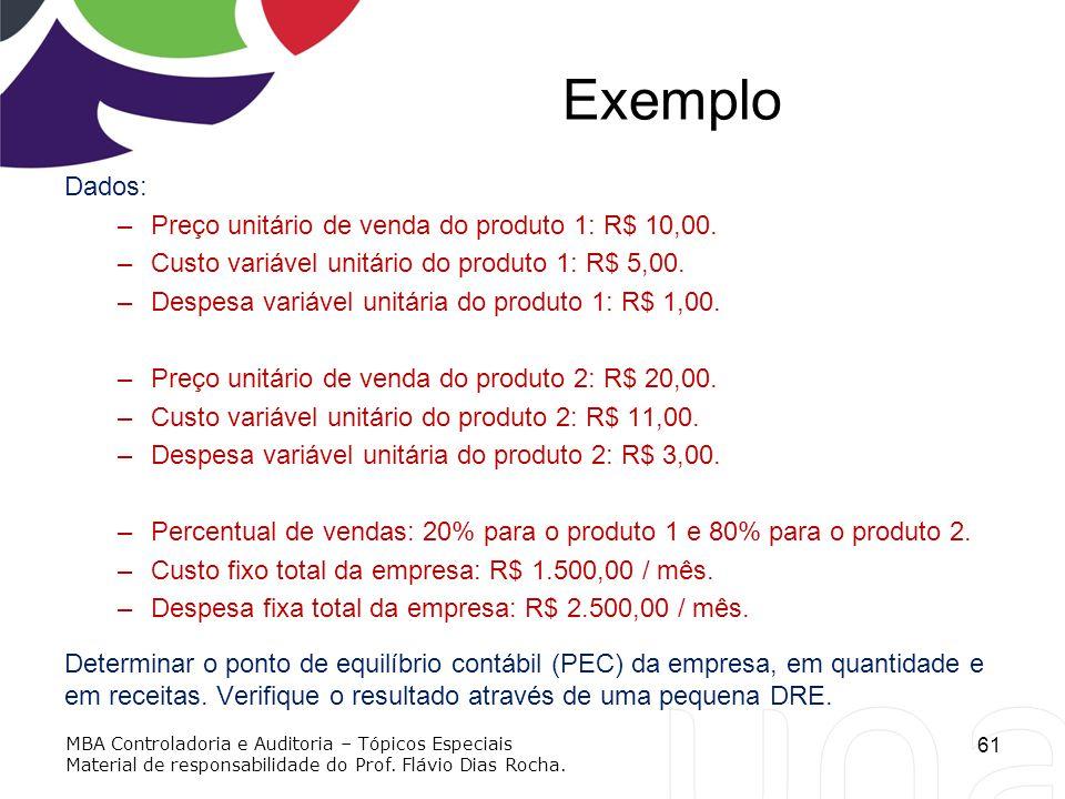 Exemplo Dados: –Preço unitário de venda do produto 1: R$ 10,00. –Custo variável unitário do produto 1: R$ 5,00. –Despesa variável unitária do produto