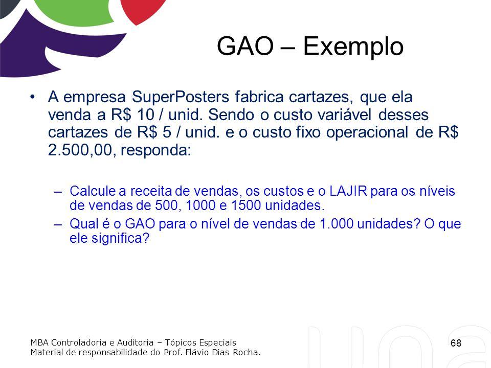 GAO – Exemplo A empresa SuperPosters fabrica cartazes, que ela venda a R$ 10 / unid. Sendo o custo variável desses cartazes de R$ 5 / unid. e o custo