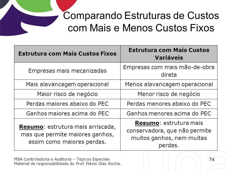 Comparando Estruturas de Custos com Mais e Menos Custos Fixos 74 Estrutura com Mais Custos Fixos Estrutura com Mais Custos Variáveis Empresas mais mec
